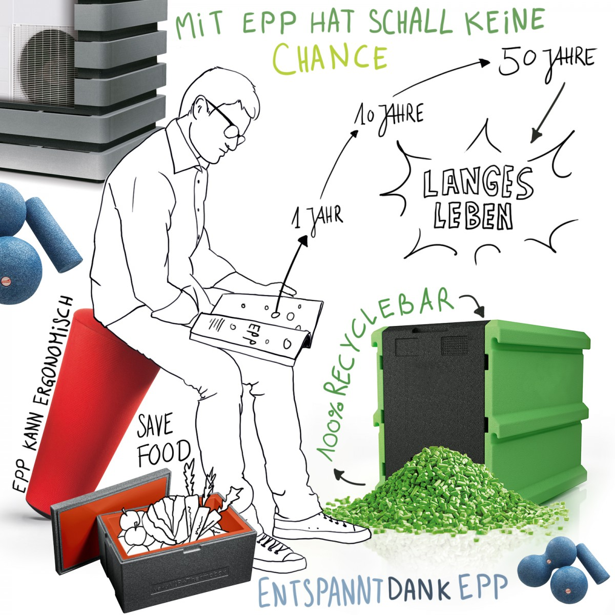 Illustration, in der handschriftlich Eigenschaften von Epp beschrieben sind: Mit EPP hat Schall keine Chance; Langes Leben (50 jahre und mehr); EPP kann ergonomisch (Ein Sitzkegel ist abgebildet); 100% recyclebar.